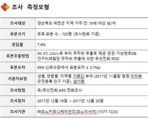 통영 LC개발 차재우 회장 '겨레가 걸어 온 길' 출간 화제