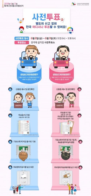 이현준 군수 자유한국당 공천 신청서 접수! 감동과 희망 샘솟는 예천 만들 것 다짐