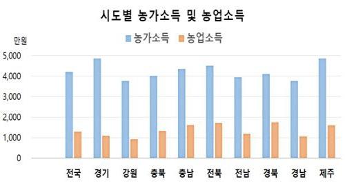 진주 姜씨 통영 종친회 정기총회 갖고 화합 도모